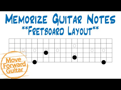 Memorize Guitar Notes – Fretboard Layout
