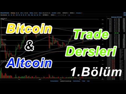 Bitcoin & Altcoin Trade Dersleri 1.Bölüm Mum Grafiği Okuma