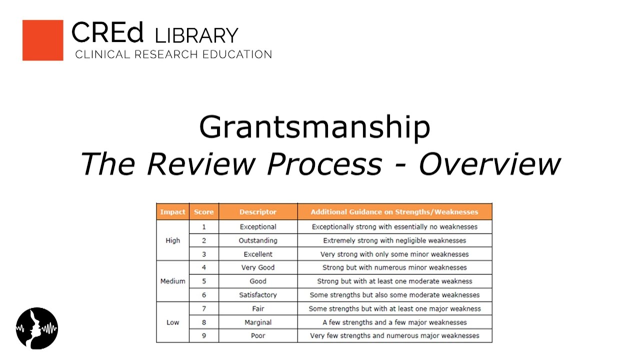 grantsmanship the review process overview grantsmanship the review process overview
