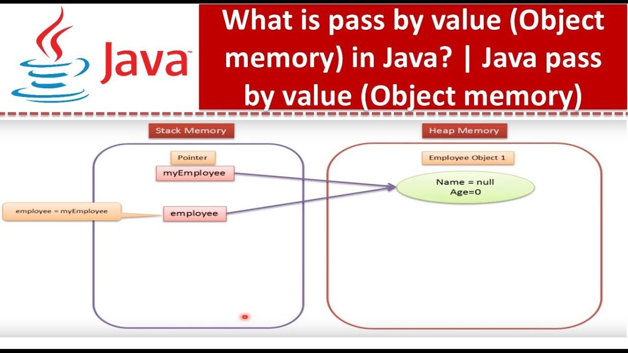 Java tutorial java pass by value object memory youtube java tutorial java pass by value object memory pooptronica Gallery