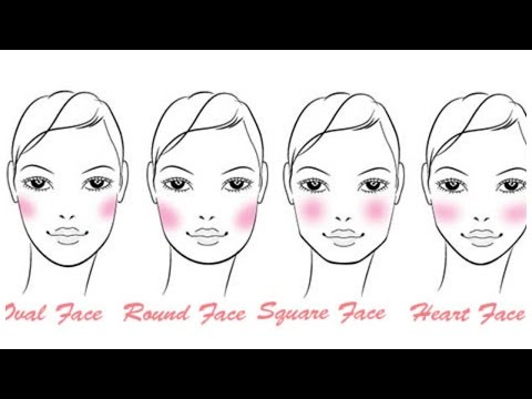 How To Apply Blush Like A Pro For Your Faceshape
