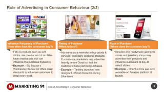 Role of Advertising in Consumer Behavior