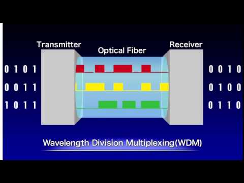 Ultrahigh-speed Digital-to-analog Converter for Next-generation Optical Communication Systems