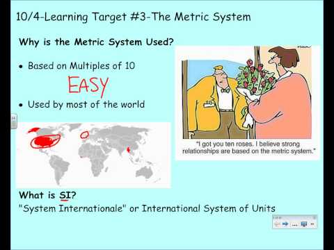 Metric System Introduction