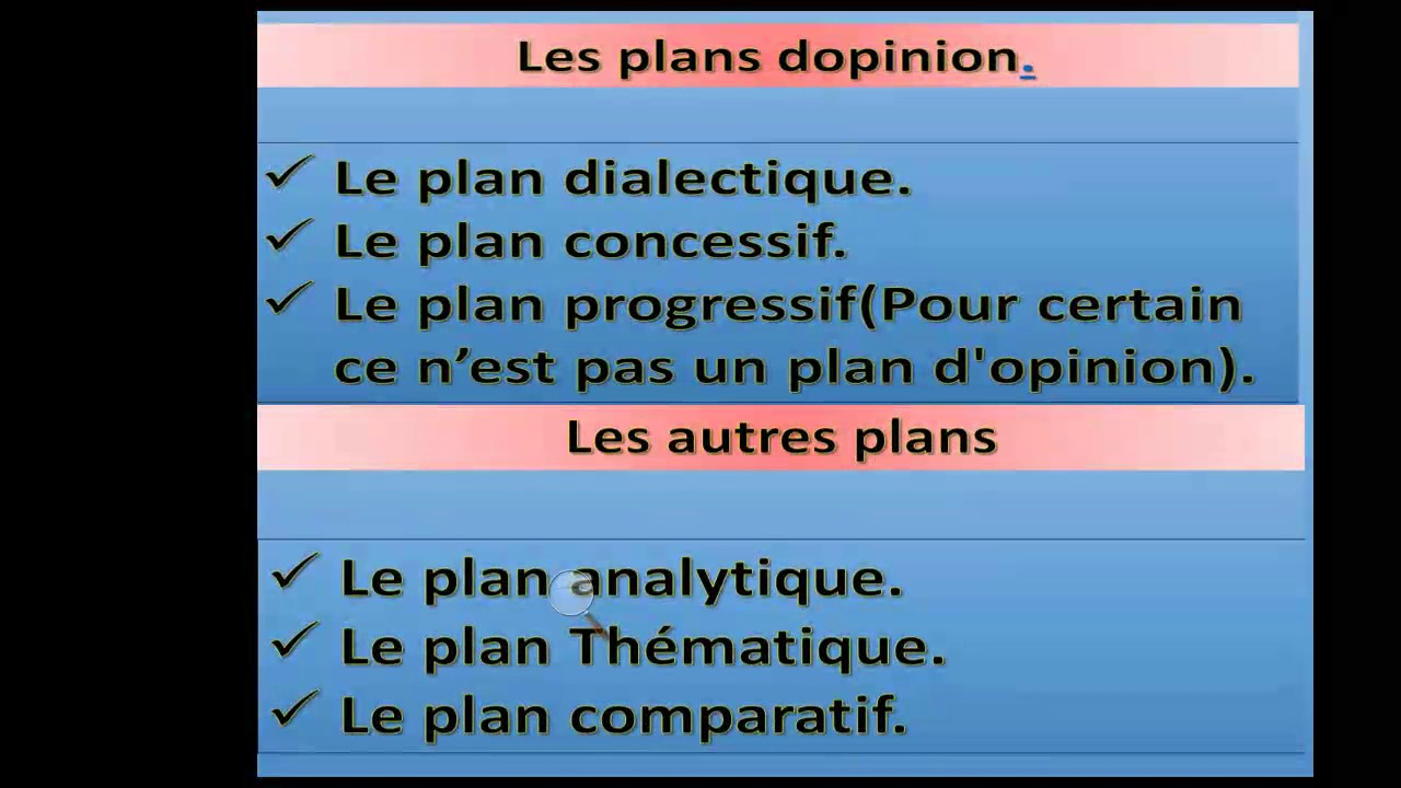 exemple dissertation plan concessif