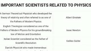 Important scientist related to physics - RRB JE exam - TNPSC - SSC exams