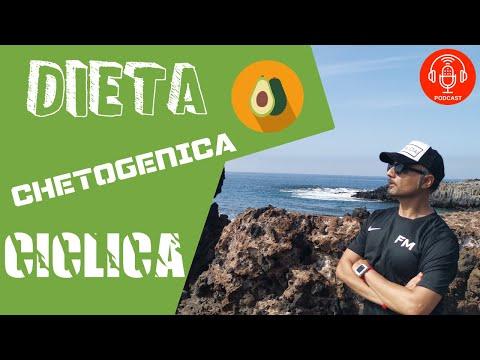 Dieta Chetogenica Ciclica | Francesco Maglione