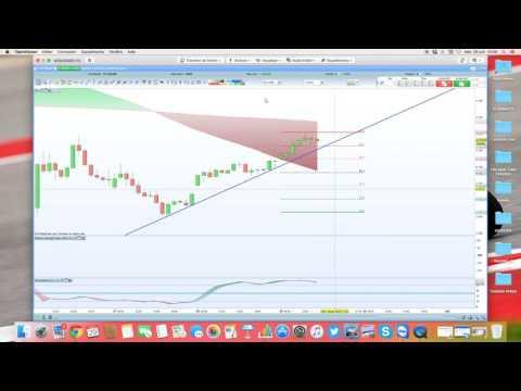 Lanalyste.com : Le Plan De Trading Du 29.06