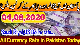 All currency rate in Pakistan today ||Pakistan currency rates today_Currency rate today open market