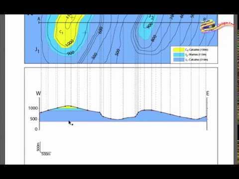 Les étapes de la réalisation d'un profile topographique et une coupe