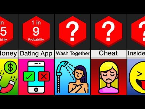 Probabilities In Relationships!