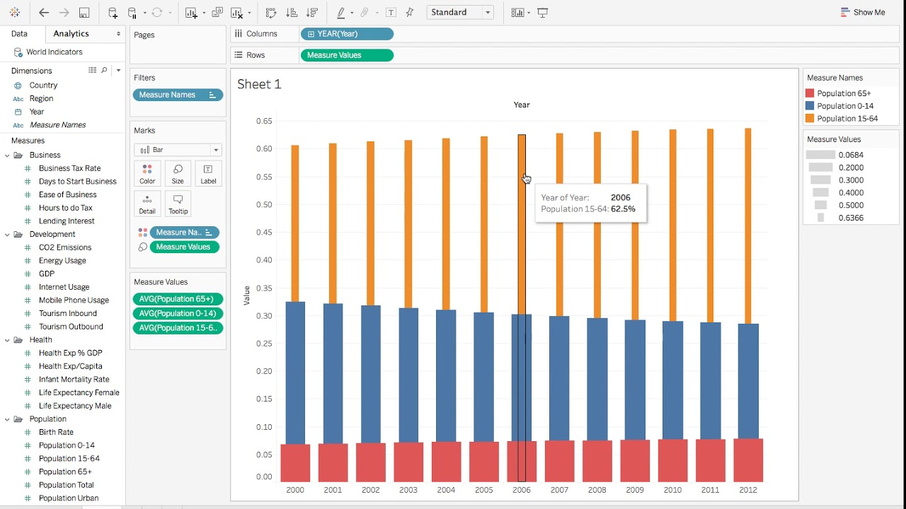 Tableau Tutorial 17: How to Create a Combination Chart with Overlapping  Bars and a Line