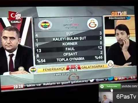Fenerbahçe 2:0 G.saray GSTV'de İsmail Baki Tuncer  Hassktir