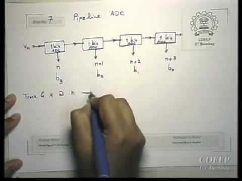 18. SAR ADC using parallel charge based DAC and Pipeline ADC