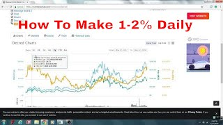 How To Safely Make 1-2% Profit On Each Trade Updated Short Version