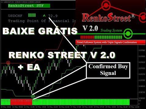 Median Renko Turbo Renko Charts For Metatrader 5 Youtube