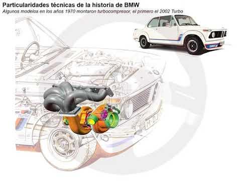 Historia de BMW (12/14)