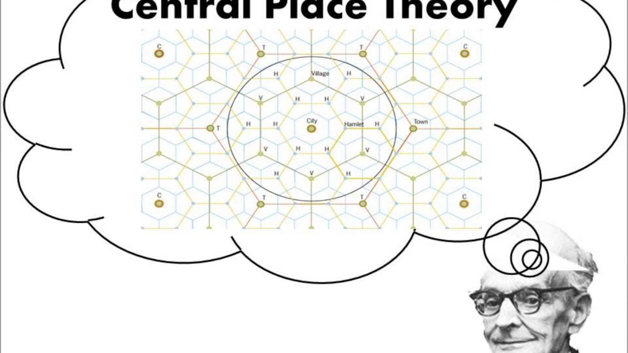 service distribution central place theory market area analysis