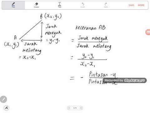 Bab 10 Matematik Tingkatan 2 Kecerunan Garis Lurus Youtube