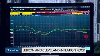 Why You Should Watch the Cleveland Fed on Inflation