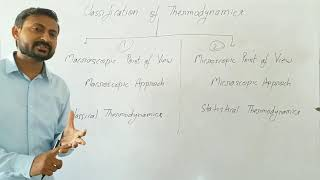 Macroscopic and Microscopic Point of View | Basic Concepts of Thermodynamics
