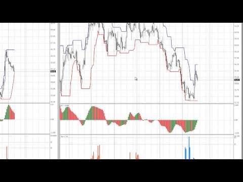 Аналитический обзор Форекс и Фондового рынка на 19.03.2015
