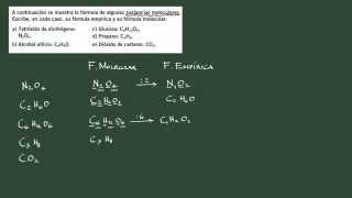 9. Ejercicio: indicar la fórmula empírica y la fórmula molecular de varios compuestos.