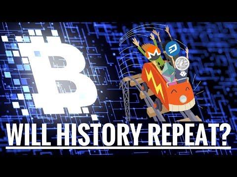 Will History Repeat? Ethereum vs Litecoin