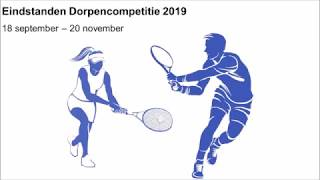 Eindstanden Dorpencompetitie 2019