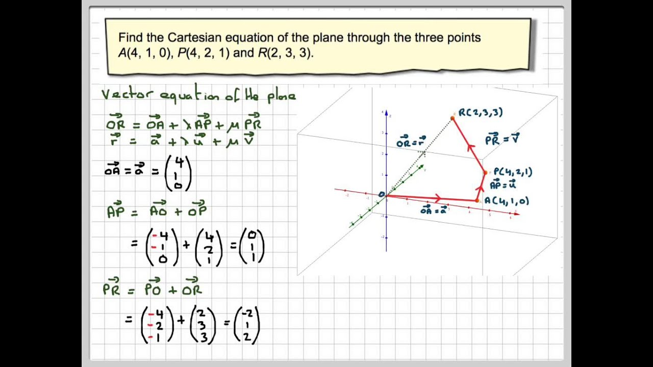Three Point Plane : Finding the cartesian equation of plane through