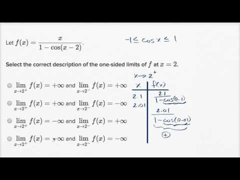 Example of unbounded one sided limits involving cosine