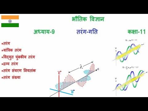 NCERT Physics class11 chapter 9 wave speed तरंग गति part 1