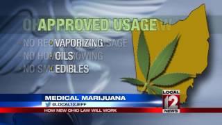 How new Ohio medical marijuana bill will work