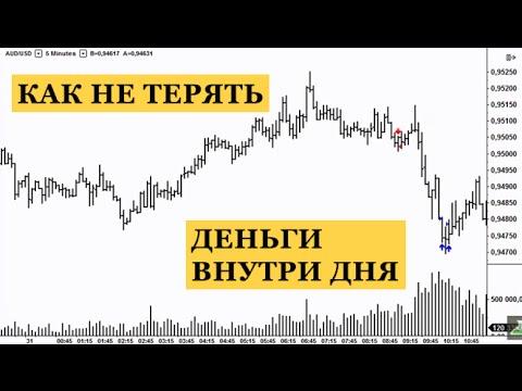 Торговля внутри дня на форекс видео форекс торги валюты онлайнi