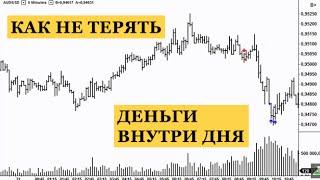 Торговля Внутри Дня: Как Не Терять Деньги Внутри Дня