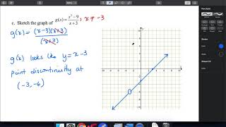 Lesson 17 Ex 2c Sketching a Rational with a Point Discontinuity