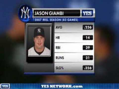 Spring Training report: Jason Giambi