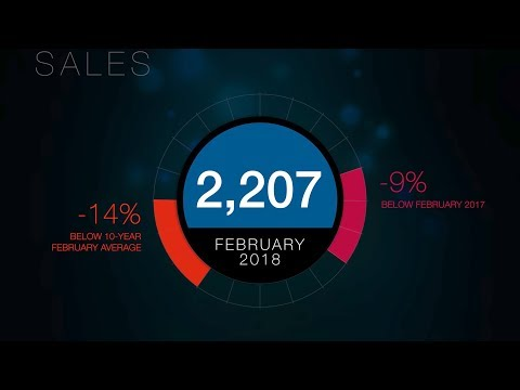 February 2018  Housing Market Update - Real Estate Board of Greater Vancouver