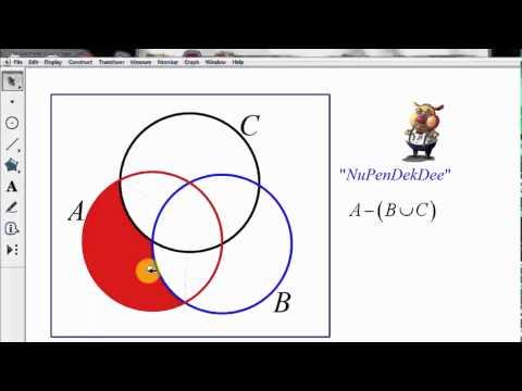 สร้างแผนภาพเวนน์-ออยเลอร์ด้วยโปรแกรม GSP
