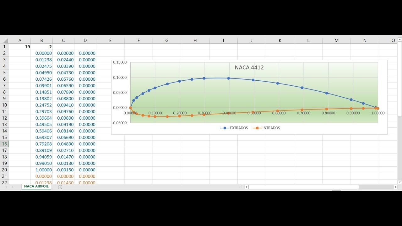 ICEM CFD - Import Points NACA Airfoil 4412 - Basic Tutorial 3