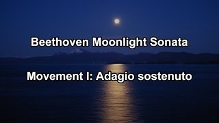 Beethoven Moonlight Sonata I Adagio Sostenuto