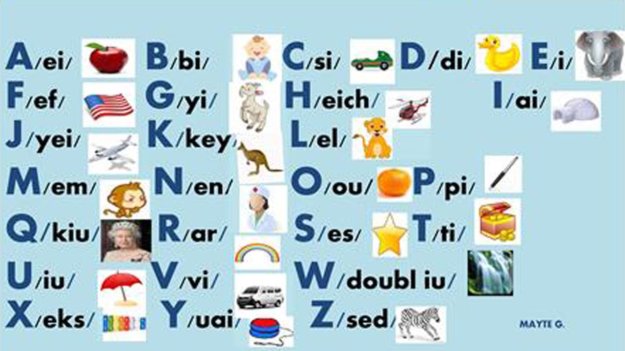 english alphabet pronunciation alphabet abc pronunciation