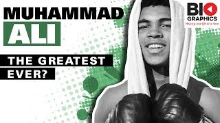 Muhammad Ali Biography: The Greatest Ever?