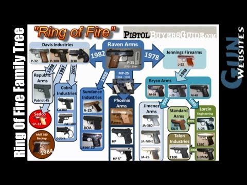 Ring Of Fire Family Tree - GunWebsites Classic Vintage Video