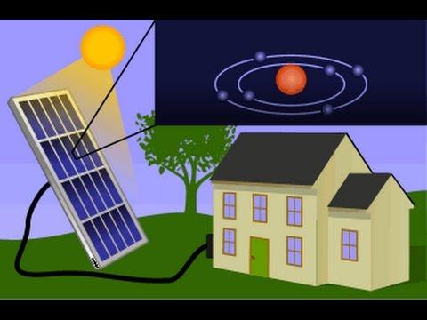 Diy Solar Energy:How I built an electricity producing Solar Panel|Diy Solar Energy