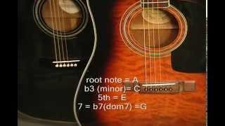 ez music theory what does am7 mean ericblackmonmusic guitar chord names lesson tutorial