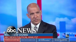 Matthew Dowd: Comments on Sen. McCain 'a reflection of culture' in White House thumbnail