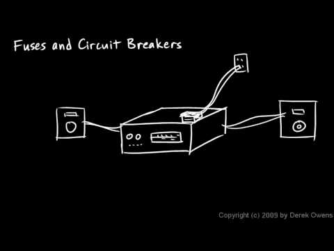 Physics 13.3.4a - Fuses and Circuit Breakers