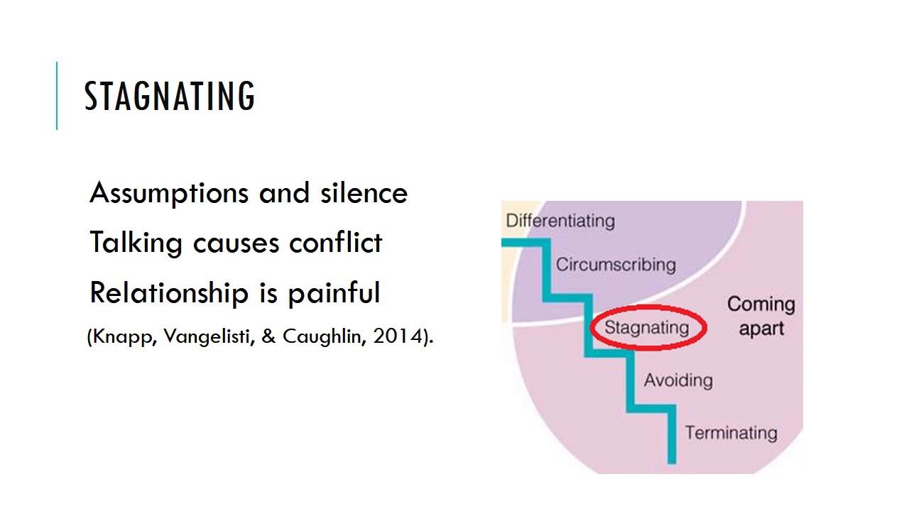 Knapps relational model