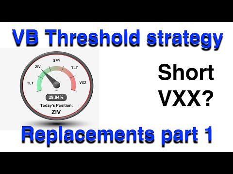 Video #85)  VB Threshold strategy replacements part 1  -  20-40% ZIV section.